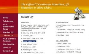 Finisher list
