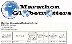 Marathon Globerotters