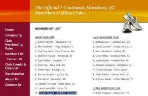 Member list